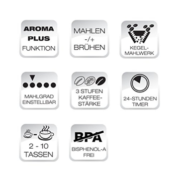 BEEM Germany Fresh-Aroma-Perfect Deluxe, Kaffeemaschine mit Mahlwerk, Isolierkanne und Permanent-Goldfilter, Edition Eckart Witzigmann, Edelstahl -